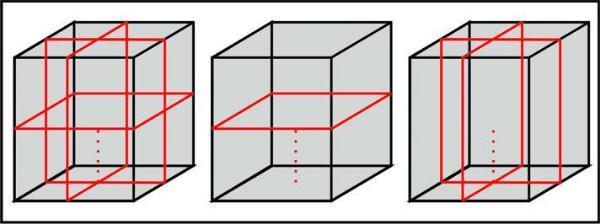 Laser à lignes hedue M3 en Holzkoffer